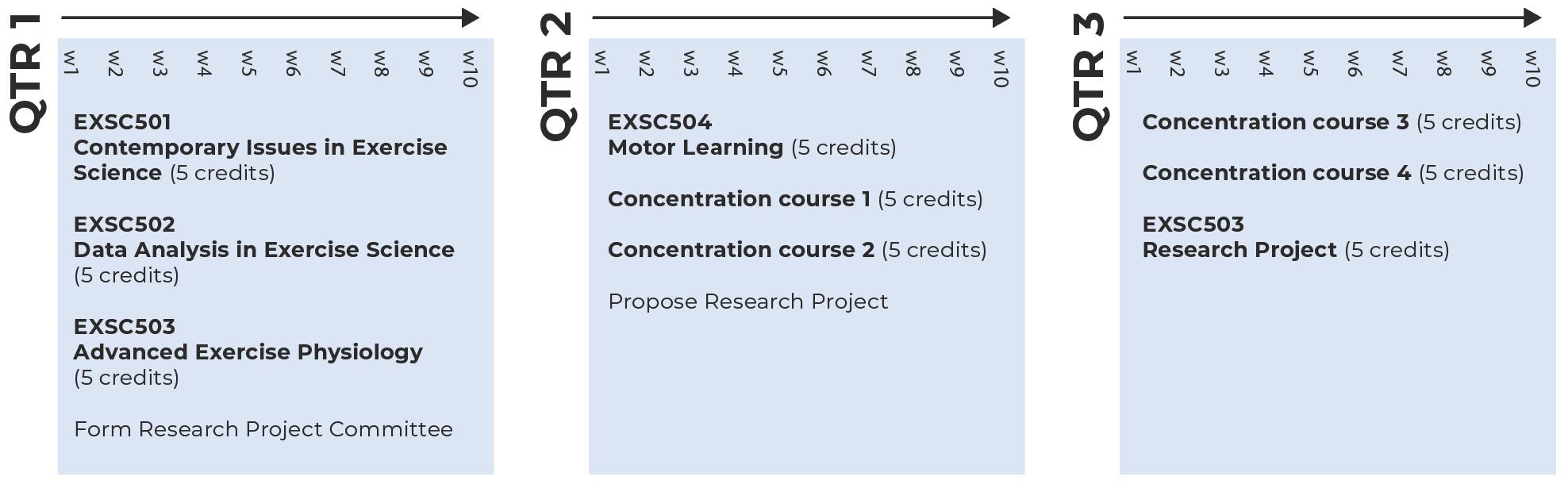 masters-degree-plan-2